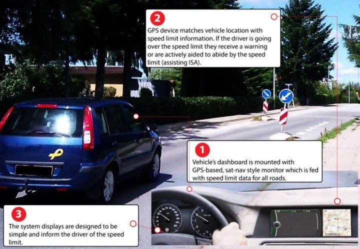 Intelligent Speed Assistance 'most effective' driver support system