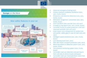 Letter: ACEA's attempts to weaken the European Commission's proposals on new vehicle safety measures