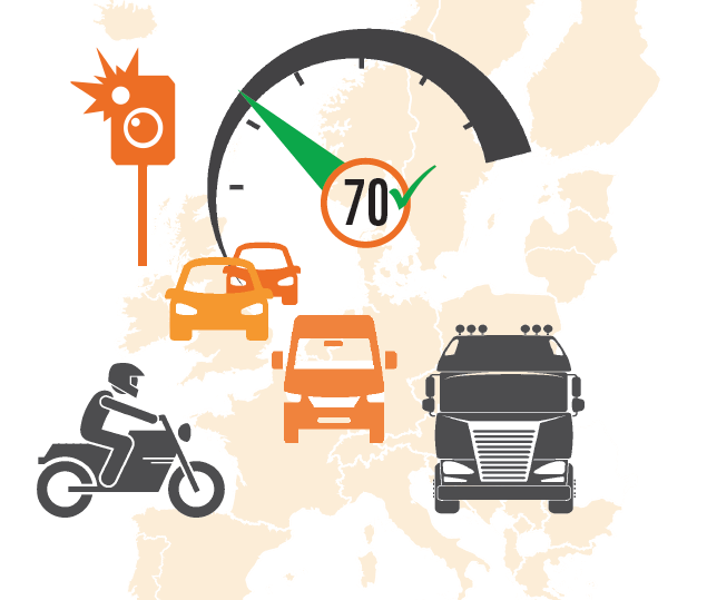 Reducing Speeding in Europe (PIN Flash 36)