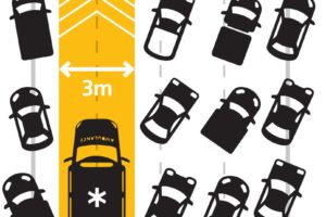 Post-Collision Response – Case Study: Emergency Corridors