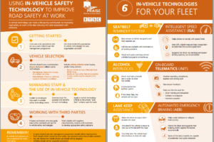 Infographic: Using In-Vehicle Safety Technology to Improve Road Safety At Work