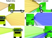 ETSC joins call for introduction of a European direct vision standard for Heavy Goods Vehicles