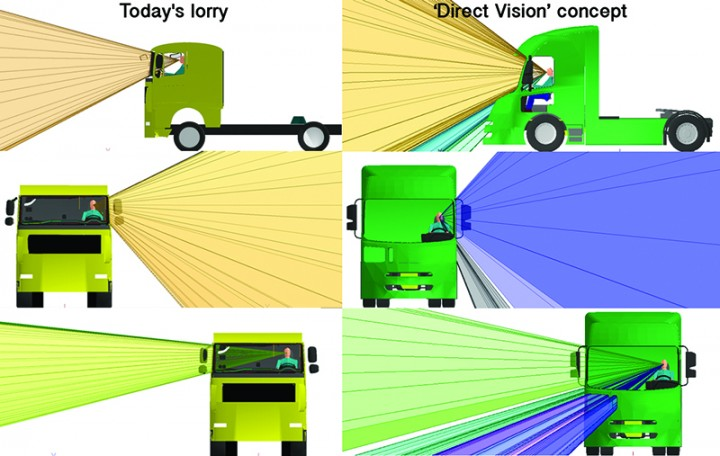 Leap forward for lorry direct vision proposed