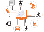 Improving road death data collection in the EU