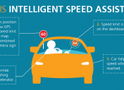 MEPs urged to prevent weakening of Intelligent Speed Assistance requirements