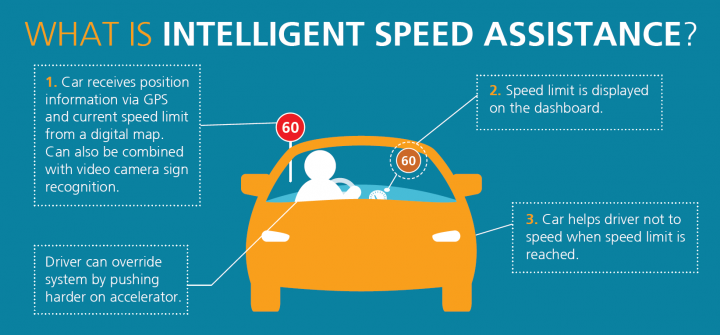 Briefing: Intelligent Speed Assistance (ISA)
