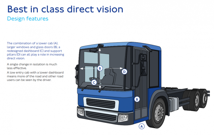 London plans to phase-out lorries with poor direct-vision